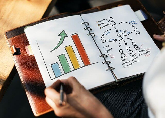 8 Tips On Writing a Business Plan To Gain Investors
